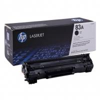 Reprint.by - Заправка картриджа CF283A  для HP LJ Pro M201n в Минске с выездом. Доступные цены. Гарантия качества.